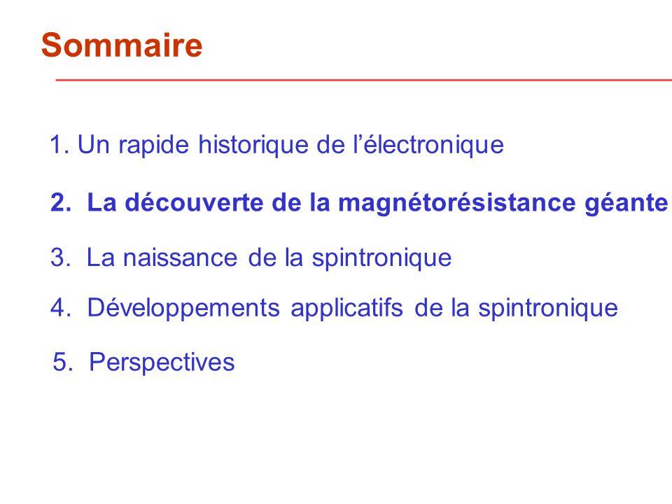 1.Un rapide historique de lélectronique Sommaire 2.