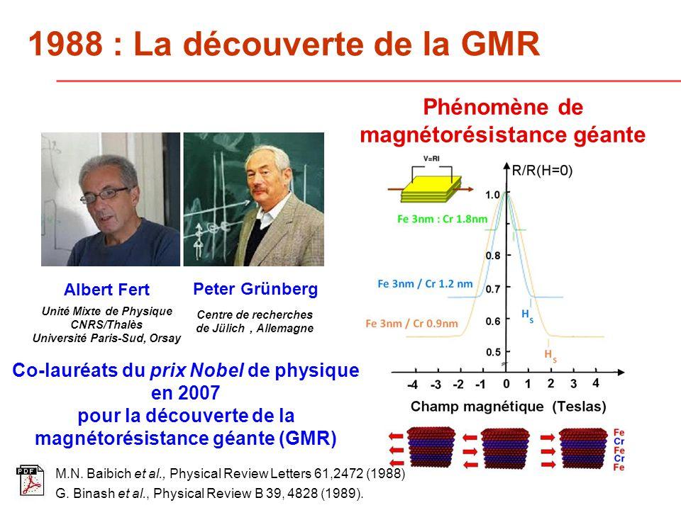 1988 : La découverte de la GMR Unité Mixte de Physique CNRS/Thalès Université Paris-Sud, Orsay Centre de recherches de Jülich, Allemagne Albert Fert Co-lauréats du prix Nobel de physique en 2007 pour la découverte de la magnétorésistance géante (GMR) Phénomène de magnétorésistance géante Peter Grünberg M.N.