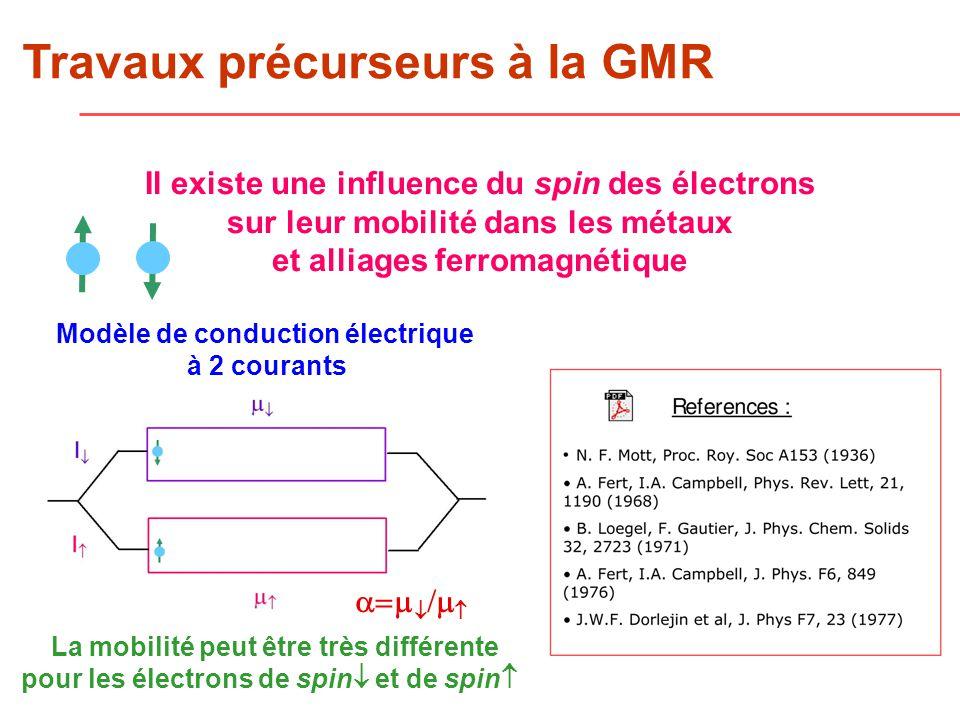 Travaux précurseurs à la GMR Il existe une influence du spin des électrons sur leur mobilité dans les métaux et alliages ferromagnétique Modèle de conduction électrique à 2 courants La mobilité peut être très différente pour les électrons de spin et de spin