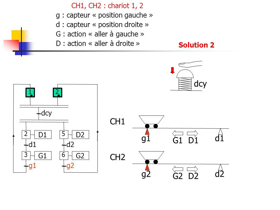 g2d2 g1d1 CH1 CH2 G1 D1 G2 D2 dcy Solution 2 CH1, CH2 : chariot 1, 2 g : capteur « position gauche » d : capteur « position droite » G : action « aller à gauche » D : action « aller à droite » D1 d1 G1 g1 dcy 2 1 3 D2 d2 G2 g2 5 6 2