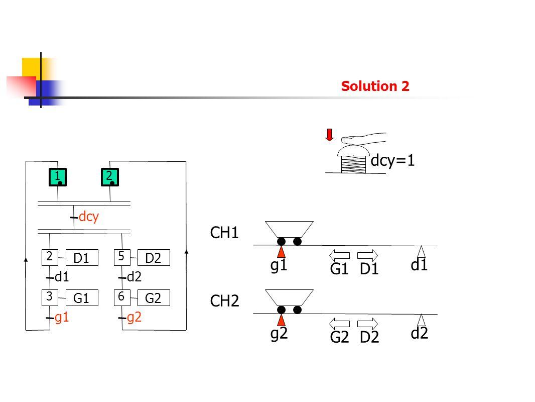 d2 g1d1 CH1 CH2 G1 D1 G2 D2 dcy=1 D1 d1 G1 g1 dcy 2 1 3 D2 d2 G2 g2 5 6 2 Solution 2