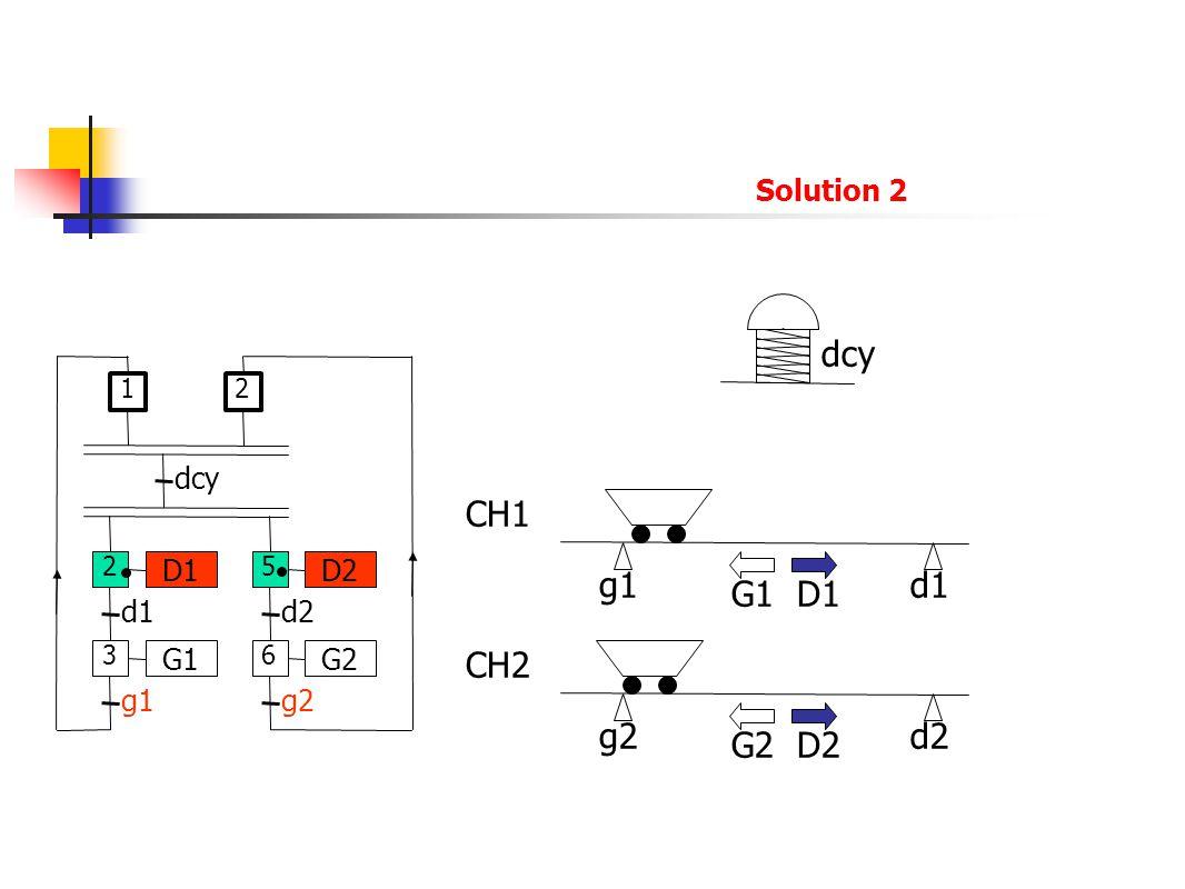 g2d2 g1d1 CH1 CH2 G1 D1 G2 D2 Solution 2 dcy D1 d1 G1 g1 dcy 2 1 3 D2 d2 G2 g2 5 6 2
