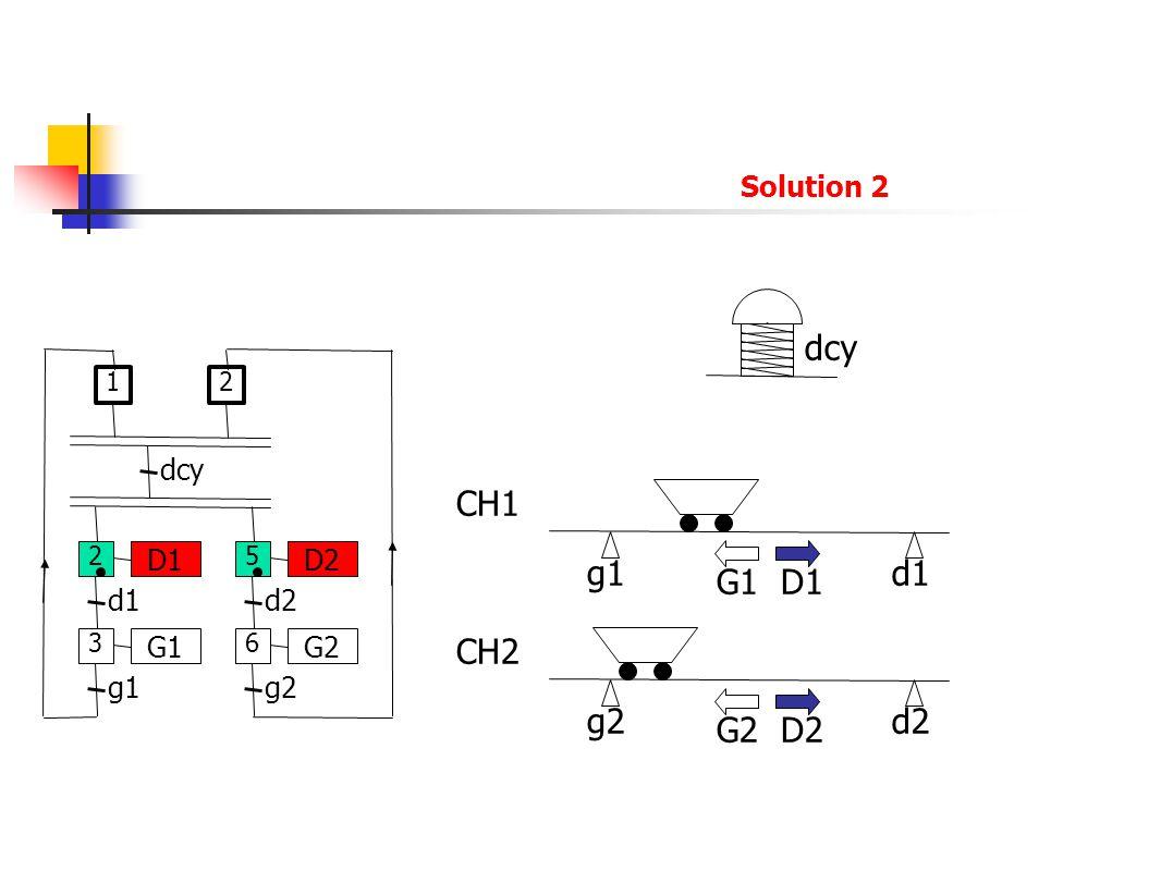 d2 g1d1 CH1 CH2 G1 D1 G2 D2 D1 d1 G1 g1 dcy 2 1 3 D2 d2 G2 g2 5 6 2 Solution 2 dcy