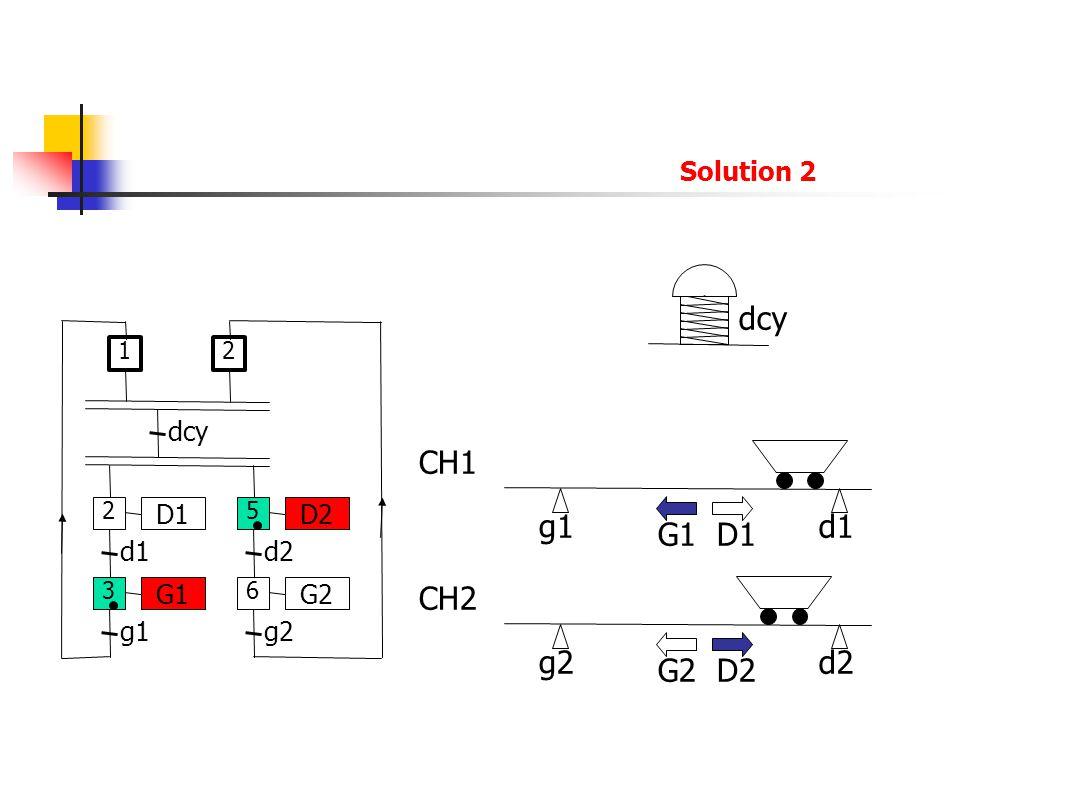 g2d2 g1d1 CH1 CH2 G1 D1 G2 D2 D1 d1 G1 g1 dcy 2 1 3 D2 d2 G2 g2 5 6 2 Solution 2 dcy
