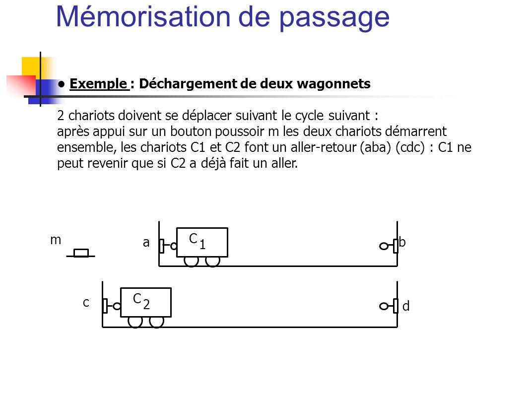 Exemple : Déchargement de deux wagonnets 2 chariots doivent se déplacer suivant le cycle suivant : après appui sur un bouton poussoir m les deux chariots démarrent ensemble, les chariots C1 et C2 font un aller-retour (aba) (cdc) : C1 ne peut revenir que si C2 a déjà fait un aller.