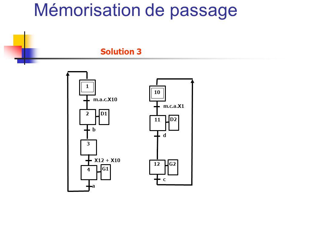 Solution 3 4 3 X12 + X10 2 1 11 10 12 D1 G1 D2 G2 m.a.c.X10 b a m.c.a.X1 d c Mémorisation de passage