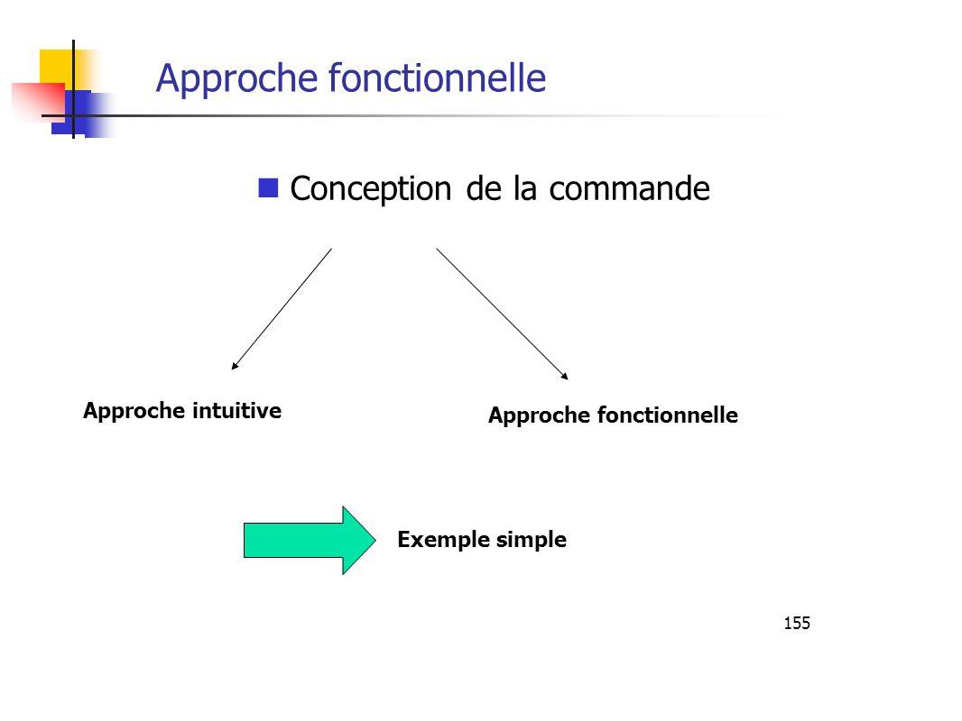 155 Conception de la commande Approche intuitive Approche fonctionnelle Exemple simple Approche fonctionnelle