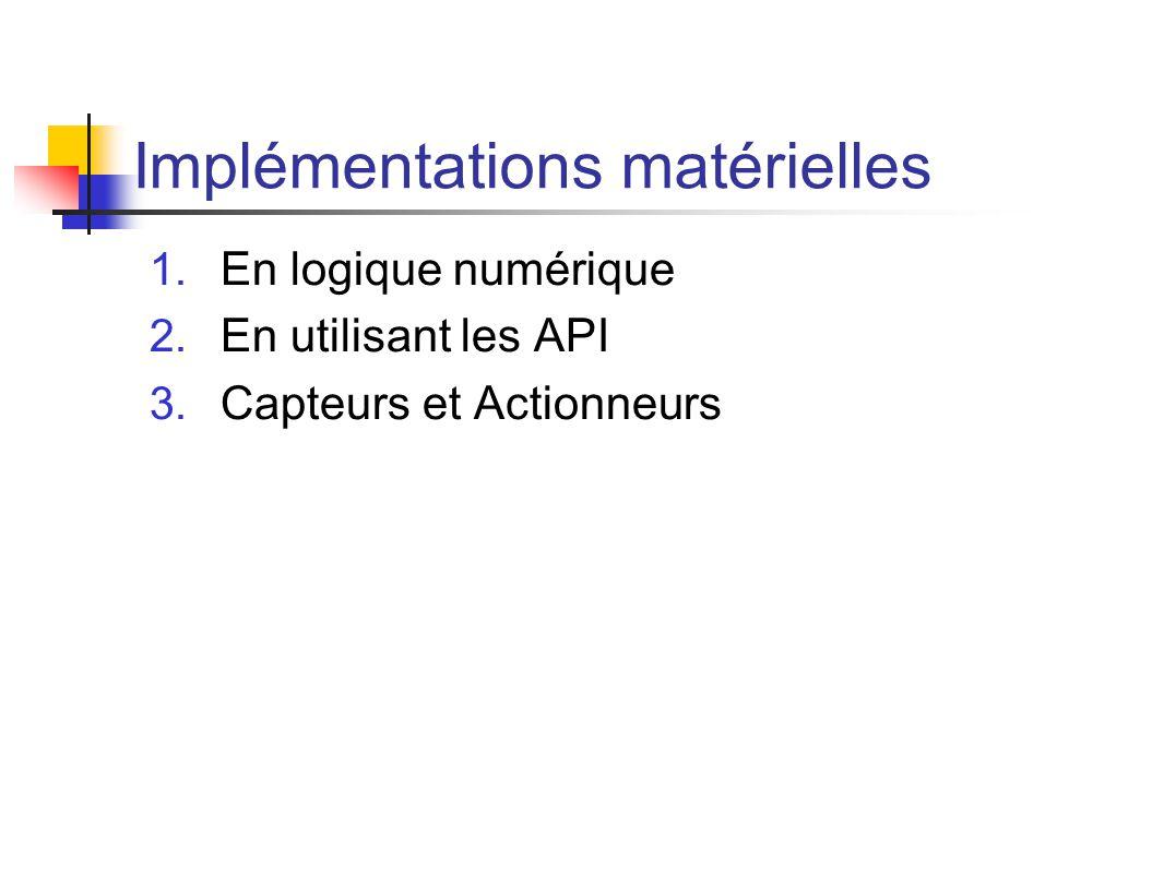 Implémentations matérielles 1. En logique numérique 2.
