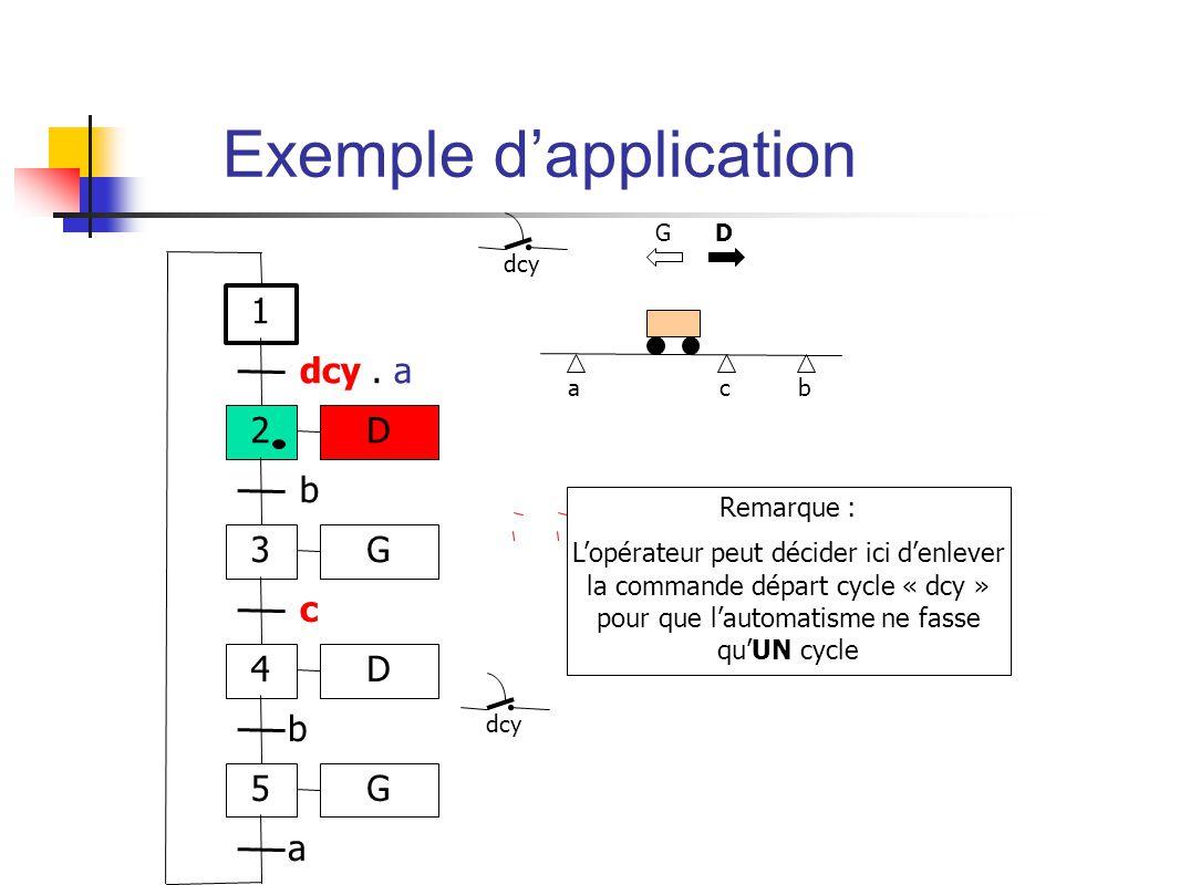 ab dcy c Remarque : Lopérateur peut décider ici denlever la commande départ cycle « dcy » pour que lautomatisme ne fasse quUN cycle G D 1 2 dcy.