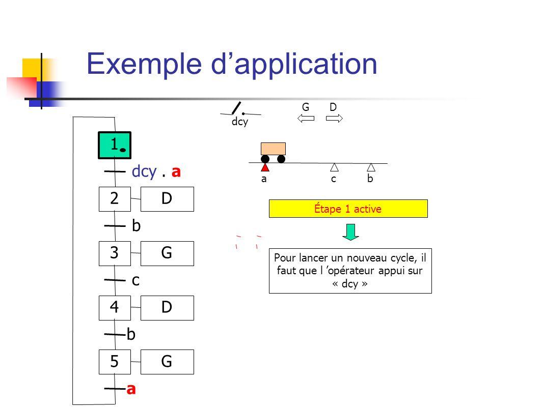 ab dcy c Étape 1 active G D Pour lancer un nouveau cycle, il faut que l opérateur appui sur « dcy » 1 2 dcy.