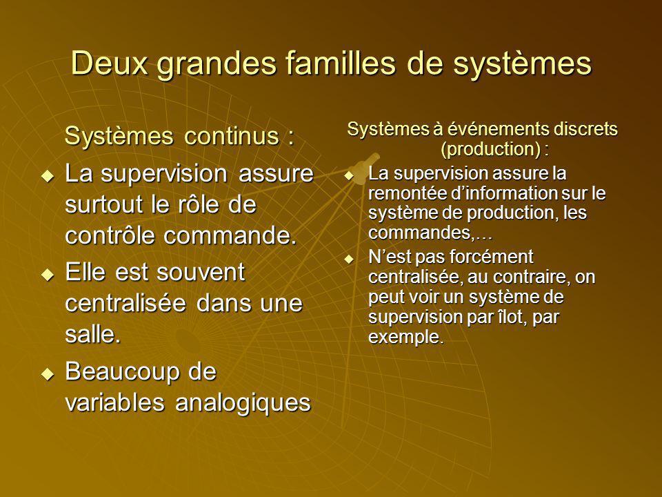 Deux grandes familles de systèmes Systèmes continus : La supervision assure surtout le rôle de contrôle commande.