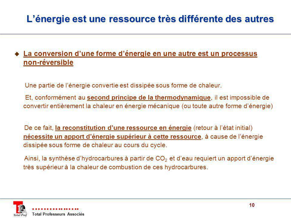 Total Professeurs Associés 10 Lénergie est une ressource très différente des autres La conversion dune forme dénergie en une autre est un processus no