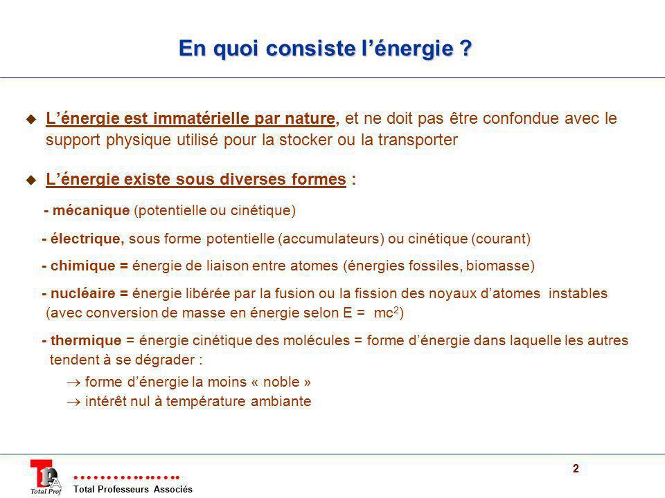 Total Professeurs Associés 2 En quoi consiste lénergie ? Lénergie est immatérielle par nature, et ne doit pas être confondue avec le support physique