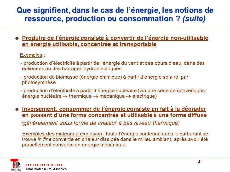 Total Professeurs Associés 4 Que signifient, dans le cas de lénergie, les notions de ressource, production ou consommation ? (suite) Produire de léner