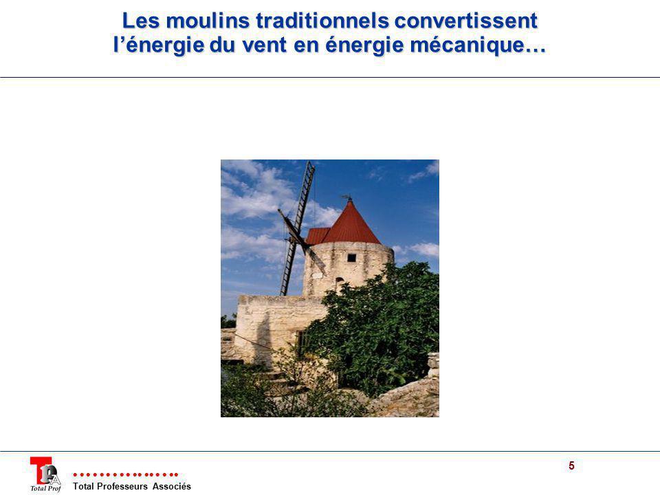 Total Professeurs Associés 5 Les moulins traditionnels convertissent lénergie du vent en énergie mécanique…