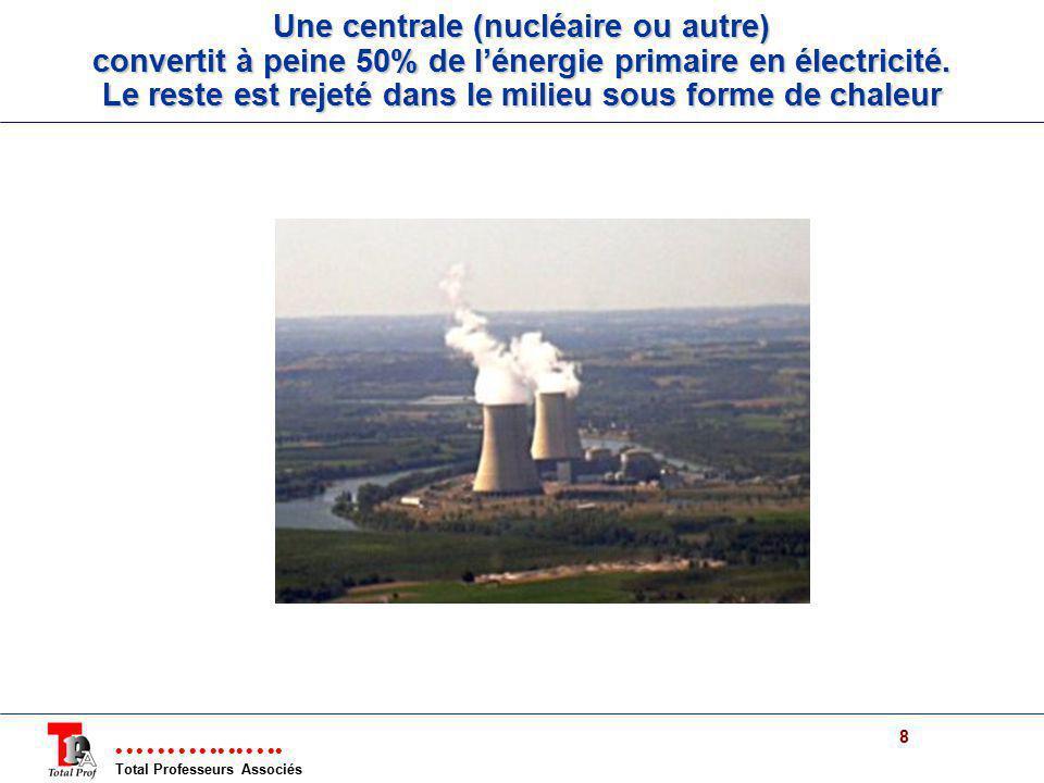 Total Professeurs Associés 8 Une centrale (nucléaire ou autre) convertit à peine 50% de lénergie primaire en électricité. Le reste est rejeté dans le