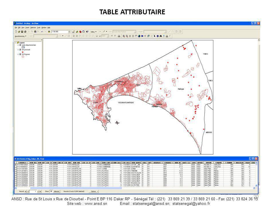 TABLE ATTRIBUTAIRE 20 ANSD : Rue de St Louis x Rue de Diourbel - Point E BP 116 Dakar RP - Sénégal Tél : (221) 33 869 21 39 / 33 869 21 60 - Fax (221)