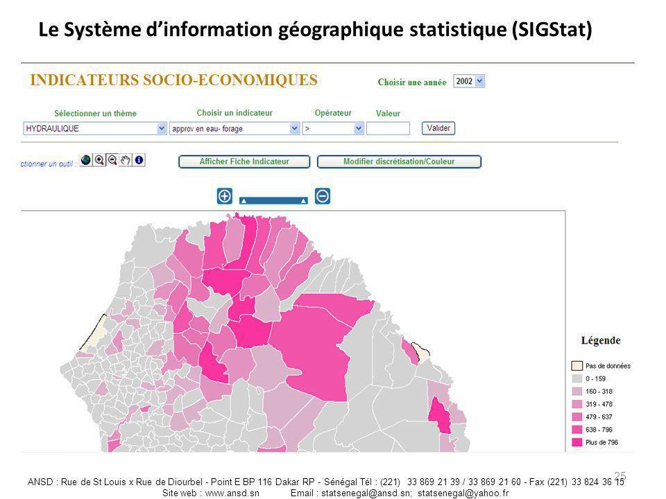 Le Système dinformation géographique statistique (SIGStat) 25 ANSD : Rue de St Louis x Rue de Diourbel - Point E BP 116 Dakar RP - Sénégal Tél : (221)