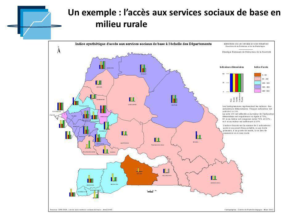 Un exemple : laccès aux services sociaux de base en milieu rurale