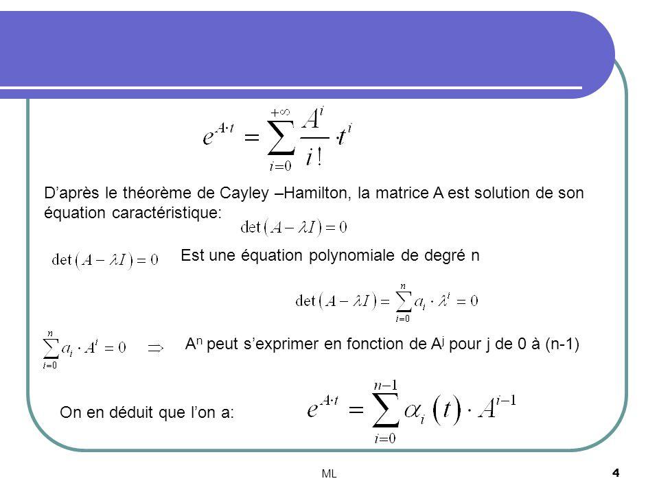 ML4 Daprès le théorème de Cayley –Hamilton, la matrice A est solution de son équation caractéristique: Est une équation polynomiale de degré n A n peu