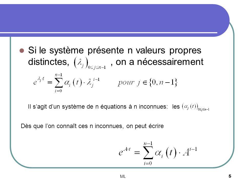 ML5 Si le système présente n valeurs propres distinctes,, on a nécessairement Il sagit dun système de n équations à n inconnues: les Dès que lon conna