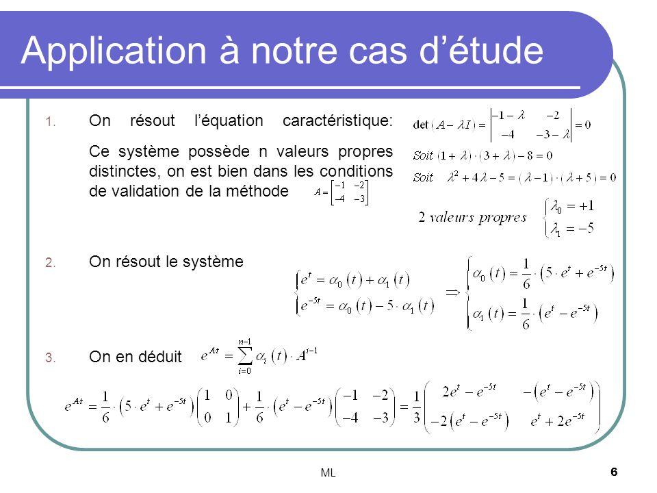 ML6 Application à notre cas détude 1. On résout léquation caractéristique: Ce système possède n valeurs propres distinctes, on est bien dans les condi
