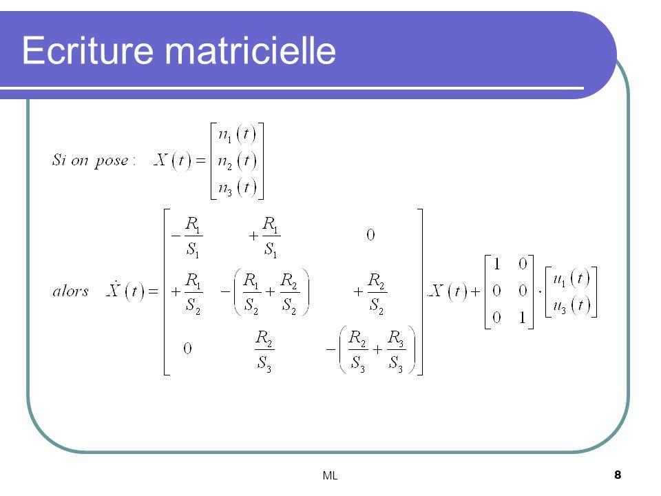 ML9 Exercice n°3: Système de type 2 1.Il sagit dun système dordre 3, le degré du dénominateur et de type 2; le nombre dintégrateur.