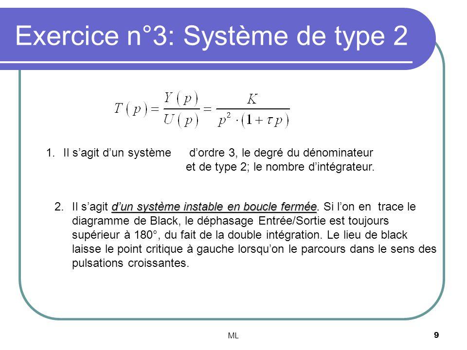 ML9 Exercice n°3: Système de type 2 1.Il sagit dun système dordre 3, le degré du dénominateur et de type 2; le nombre dintégrateur. dun système instab