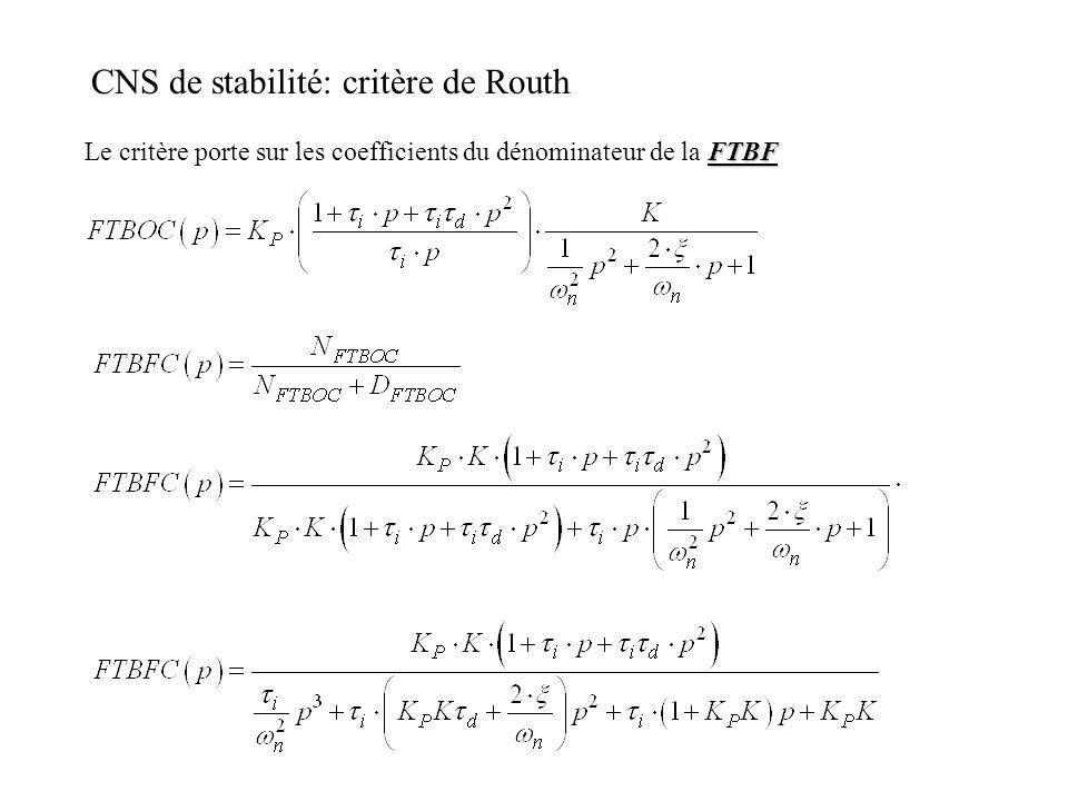 CNS de stabilité: critère de Routh FTBF Le critère porte sur les coefficients du dénominateur de la FTBF