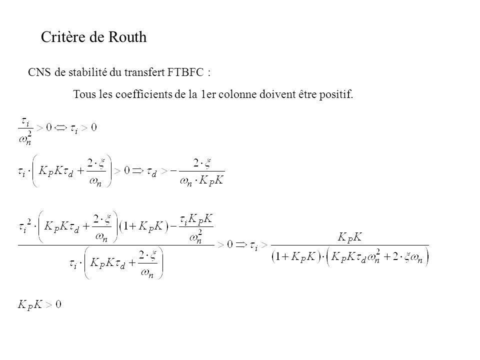 Critère de Routh CNS de stabilité du transfert FTBFC : Tous les coefficients de la 1er colonne doivent être positif.