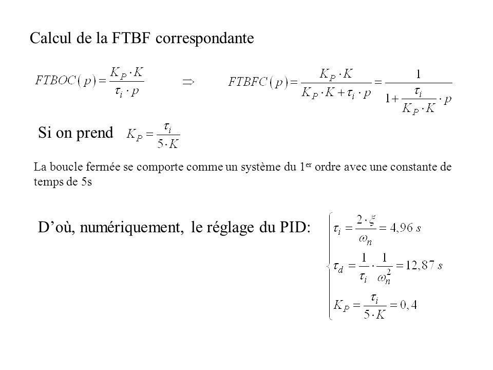 Calcul de la FTBF correspondante La boucle fermée se comporte comme un système du 1 er ordre avec une constante de temps de 5s Si on prend Doù, numéri