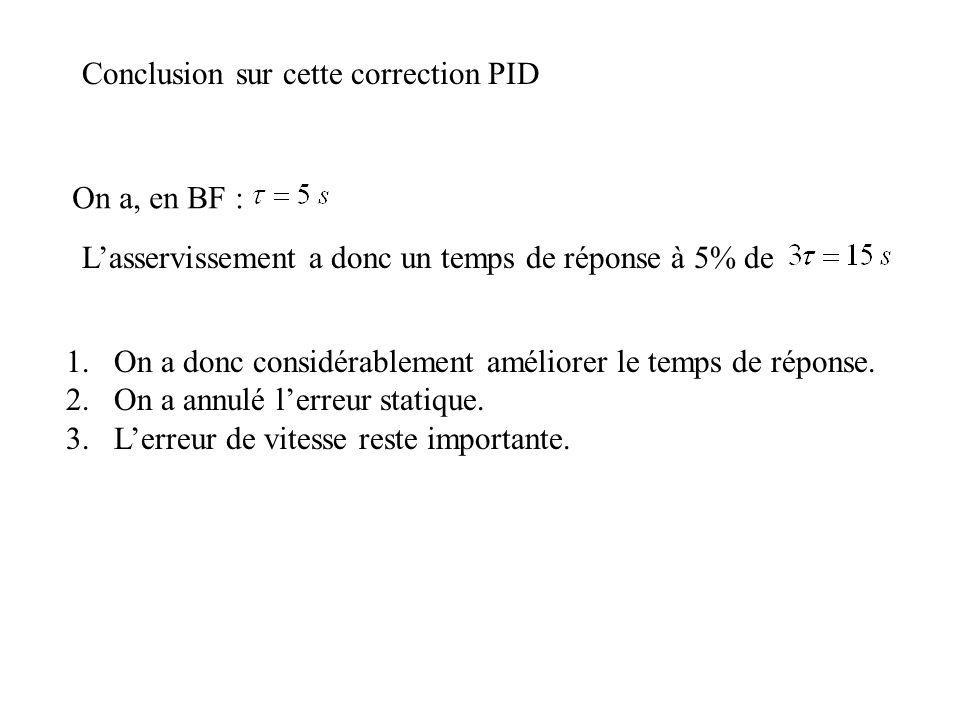 Conclusion sur cette correction PID On a, en BF : Lasservissement a donc un temps de réponse à 5% de 1.On a donc considérablement améliorer le temps d