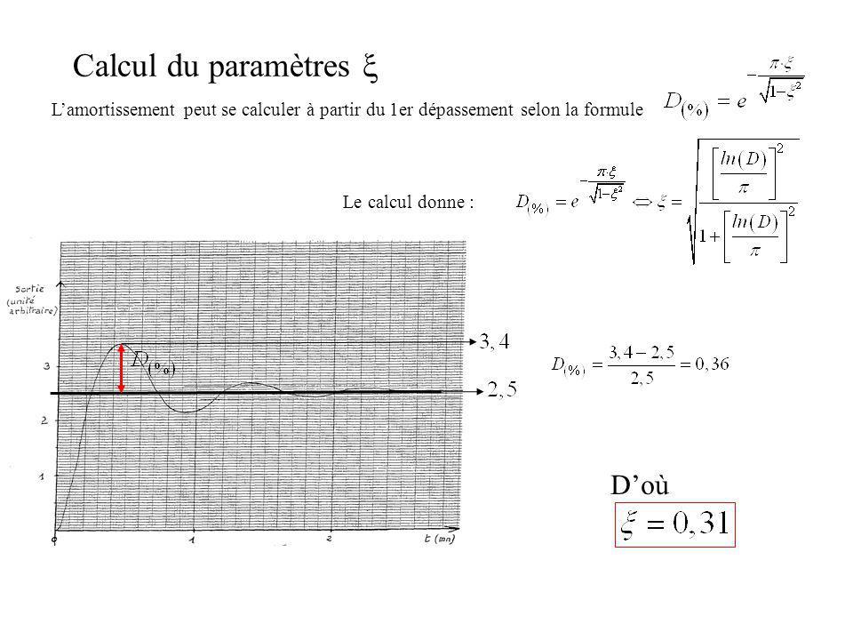 Calcul du paramètres n La pulsation naturelle se calcule à partir du temps de 1er pic et de lamortissement On mesure Doù