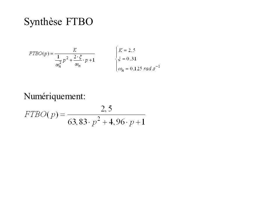 2 °) Stabilité de la FTBONC bouclée par retour unitaire avec