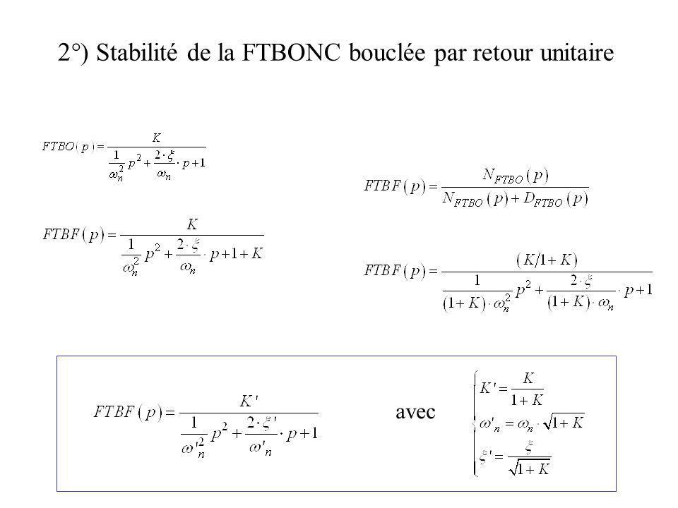 Conclusion sur cette correction PID On a, en BF : Lasservissement a donc un temps de réponse à 5% de 1.On a donc considérablement améliorer le temps de réponse.