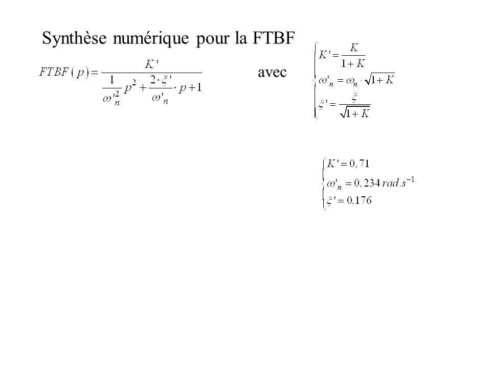 Synthèse numérique pour la FTBF avec