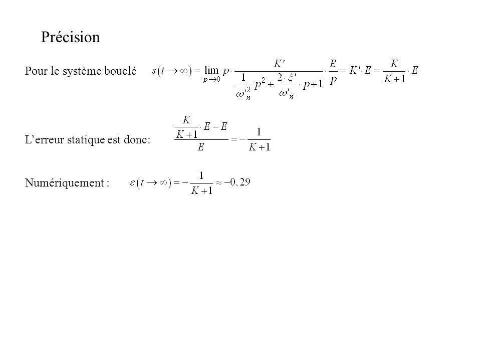 Correction PID C(p)FTBO(p) FTBOC(p)