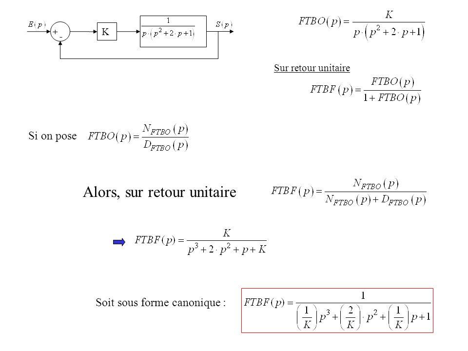 K + - Si on pose Alors, sur retour unitaire Sur retour unitaire Soit sous forme canonique :