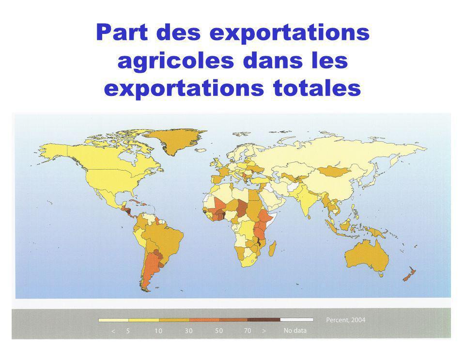 Le revenu agricole comporte 80 % de subventions