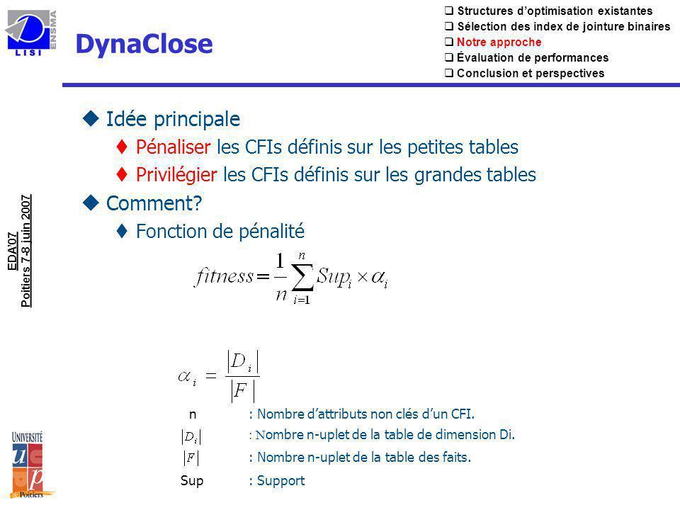 DynaClose uIdée principale tPénaliser les CFIs définis sur les petites tables tPrivilégier les CFIs définis sur les grandes tables uComment? tFonction