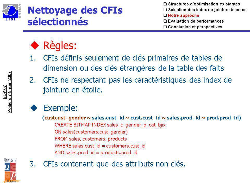 Nettoyage des CFIs sélectionnés uRègles: 1.CFIs définis seulement de clés primaires de tables de dimension ou des clés étrangères de la table des fait