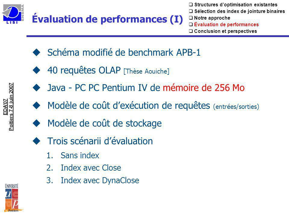 Évaluation de performances (I) uSchéma modifié de benchmark APB-1 u40 requêtes OLAP [Thèse Aouiche] uJava - PC PC Pentium IV de mémoire de 256 Mo uMod
