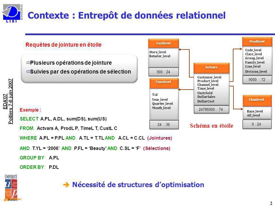 3 Plan Structures doptimisation existantes Sélection des index de jointure binaires Notre approche Évaluation de performances Conclusion et perspectives EDA07 Poitiers 7-8 juin 2007