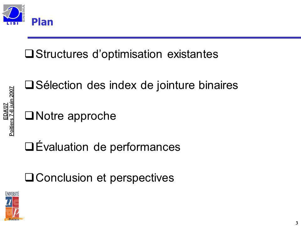Évaluation de performances (I) uSchéma modifié de benchmark APB-1 u40 requêtes OLAP [Thèse Aouiche] uJava - PC PC Pentium IV de mémoire de 256 Mo uModèle de coût dexécution de requêtes (entrées/sorties) uModèle de coût de stockage uTrois scénarii dévaluation 1.Sans index 2.Index avec Close 3.Index avec DynaClose EDA07 Poitiers 7-8 juin 2007 Structures doptimisation existantes Sélection des index de jointure binaires Notre approche Évaluation de performances Conclusion et perspectives
