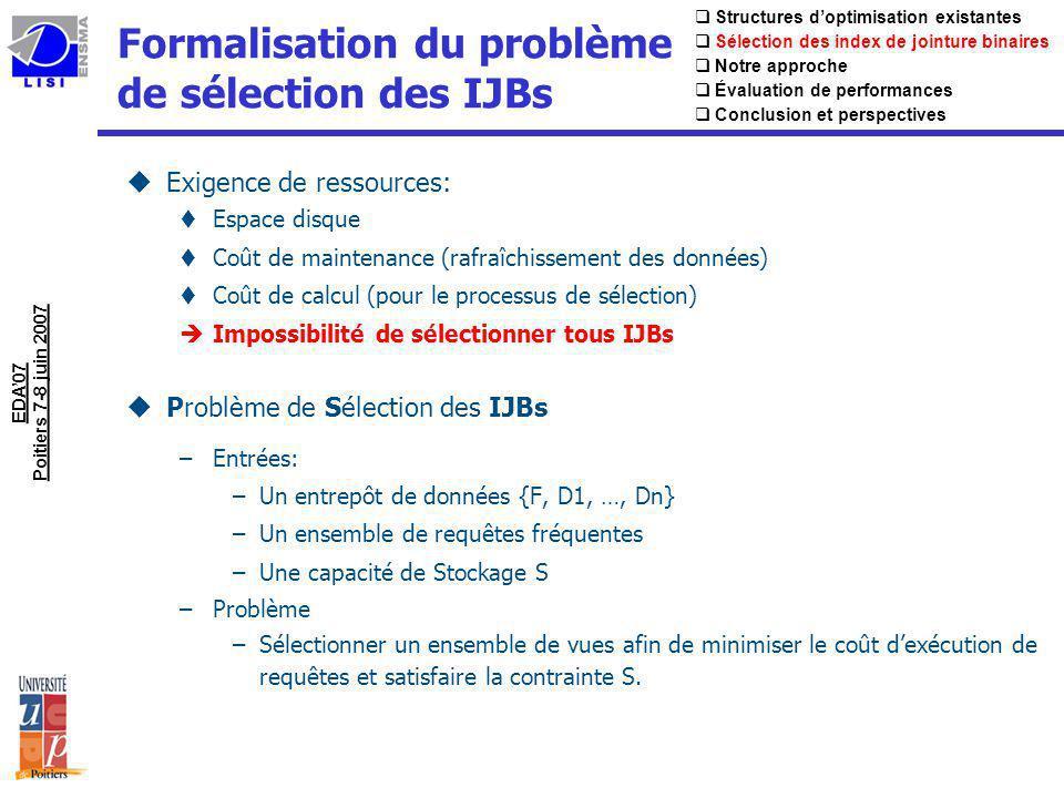 Formalisation du problème de sélection des IJBs uExigence de ressources: tEspace disque tCoût de maintenance (rafraîchissement des données) tCoût de c