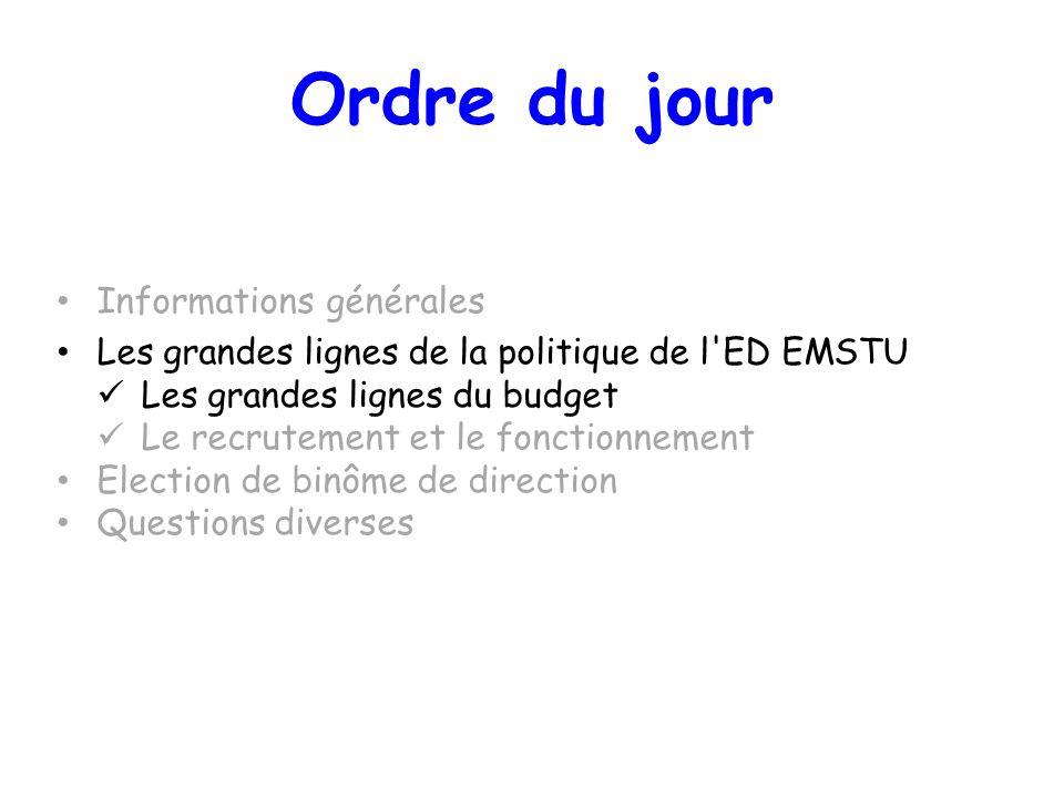 Informations générales Les grandes lignes de la politique de l'ED EMSTU Les grandes lignes du budget Le recrutement et le fonctionnement Election de b