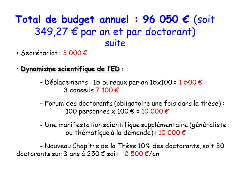 Secrétariat : 3 000 Dynamisme scientifique de lED Dynamisme scientifique de lED : - Déplacements : 15 bureaux par an 15x100 = 1 500 3 conseils 7 100 -