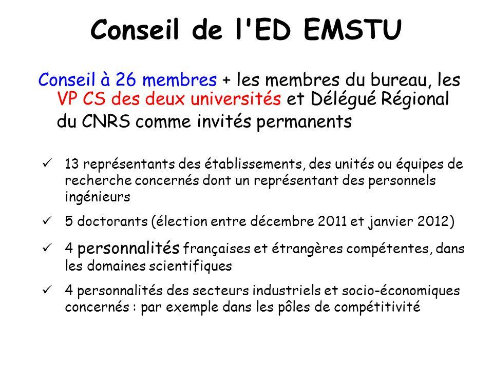 Conseil de l'ED EMSTU Conseil à 26 membres + les membres du bureau, les VP CS des deux universités et Délégué Régional du CNRS comme invités permanent