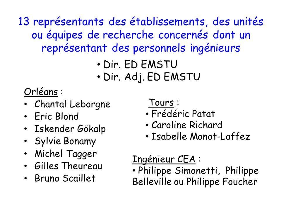 13 représentants des établissements, des unités ou équipes de recherche concernés dont un représentant des personnels ingénieurs Orléans : Chantal Leb