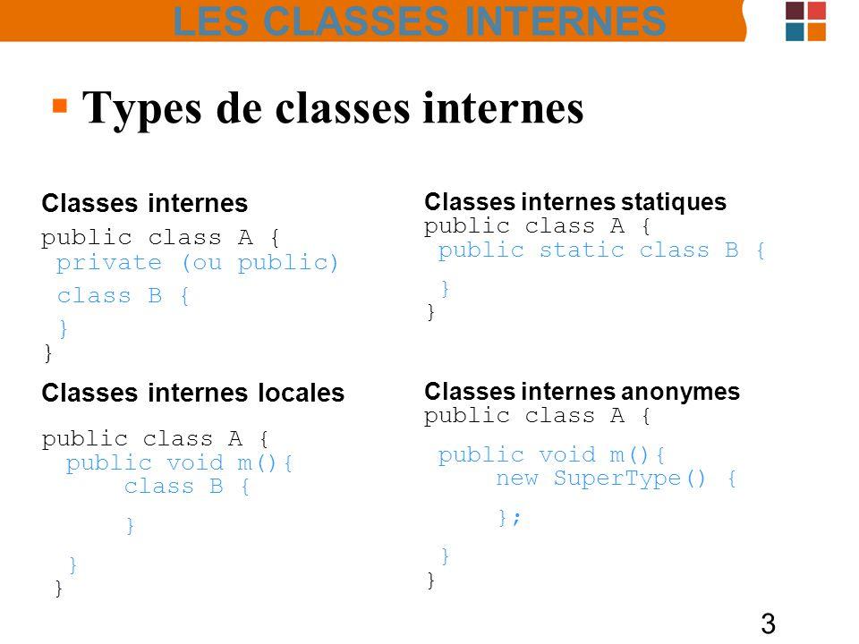 3 Types de classes internes Classes internes public class A { private (ou public) class B { } } Classes internes statiques public class A { public static class B { } } Classes internes locales public class A { public void m(){ class B { } } } Classes internes anonymes public class A { public void m(){ new SuperType() { }; } } LES CLASSES INTERNES